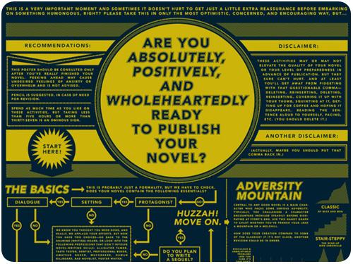 826 novel poster