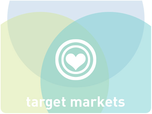 parlato design studio news how to profile your target markets