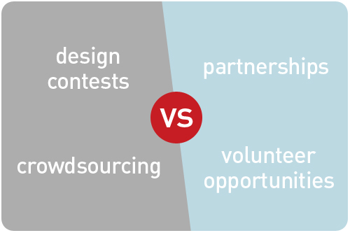crowdsourcing & design contest vs. partnerships and volunteer opportunities