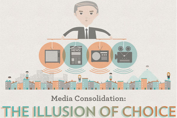 media consolidation infographic