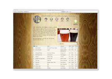 Sortable Beer List
